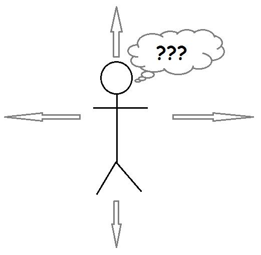 вертикальные и горизонтальные отношения